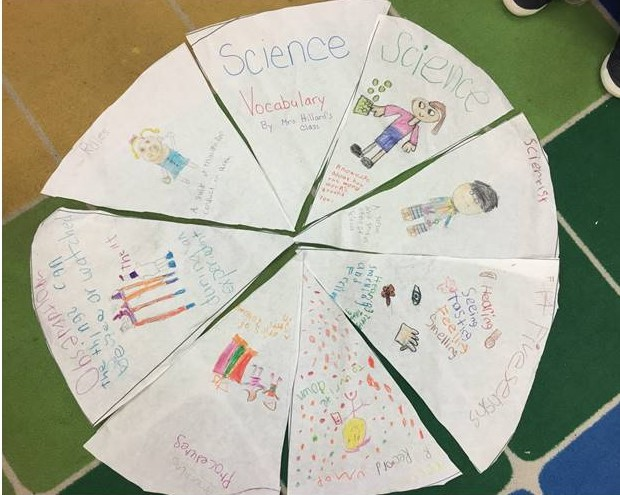 ELL Strategies - whole pizza of science vocabulary