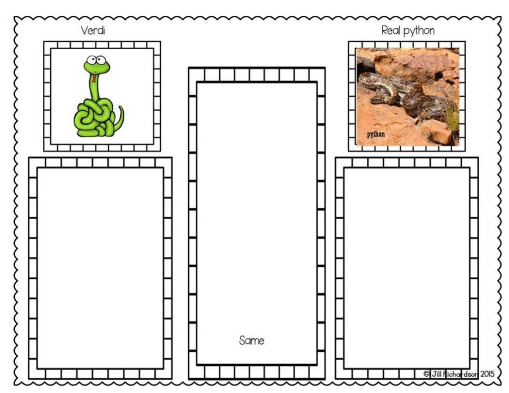 An ELL Teacher Toolbox, example of a graphic organizer